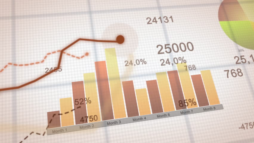 4K financial business chart with diagrams and stock numbers showing profits and losses over time dynamically, a finance animation | Shutterstock HD Video #1012392050