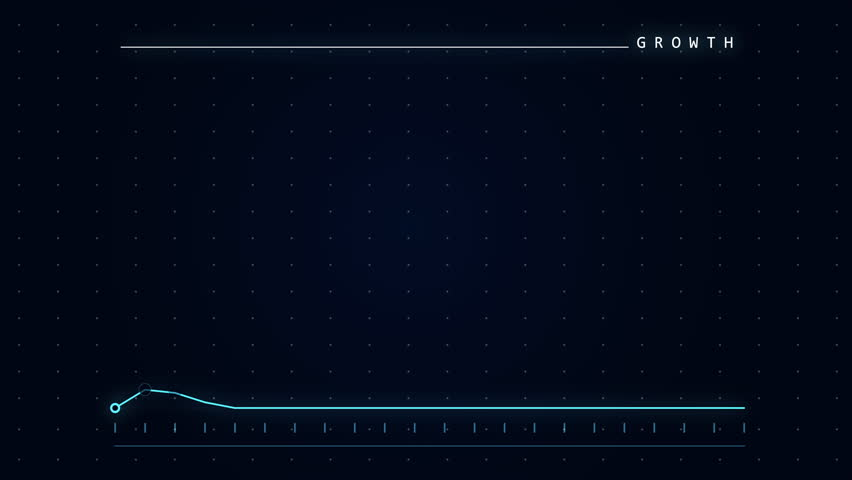 Shaded linear graph animation showing growth and positive trends. 4k animation. Animated graph.