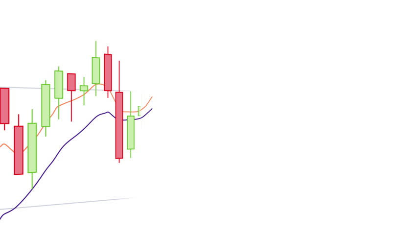 Candlestick Trading Chart Close-up on White Background   Shutterstock HD Video #1013830040