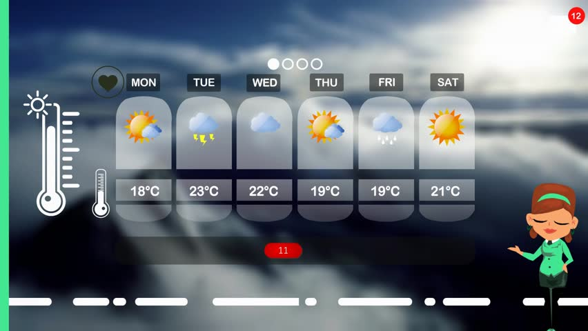Weather forecast in vector animation | Shutterstock HD Video #1015838770