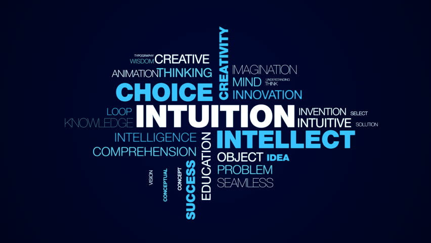 intuition intellect choice creativity acumen decision brain business awareness success insight animated word cloud background in uhd 4k 3840 2160.