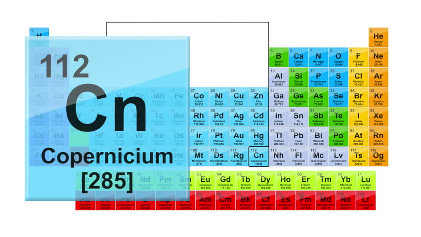 Periodic Table 112 Copernicium  Element Sign With Position, Atomic Number And Weight.   Shutterstock HD Video #1017359710