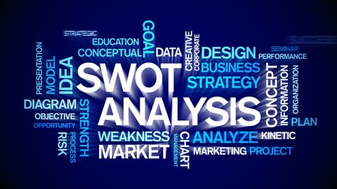 4k Swot Analysis Animated Tag Word Cloud,Text Design Animation,Kinetic Typography.