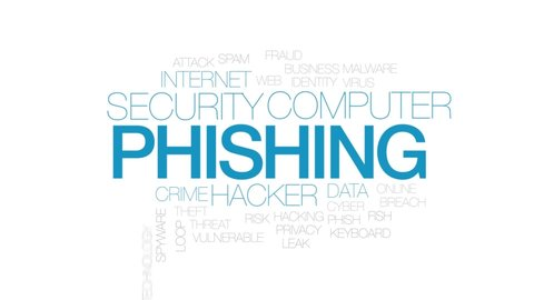 Phishing animated word cloud. Kinetic typography.