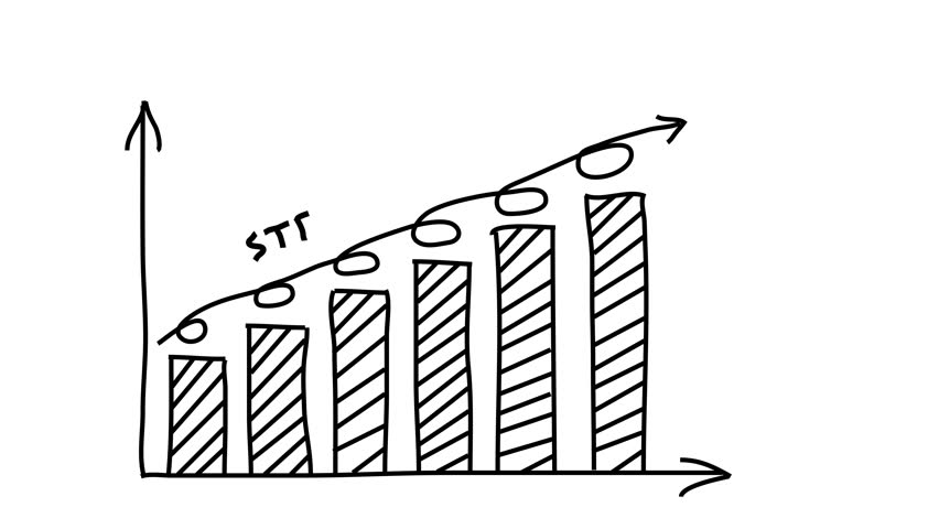 Concept growth chart, performed as animated black drawing sketch on whiteboard. Lines and inscriptions are appearing step by step. 4K and FullHD video.