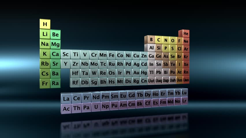 periodic table of the elements stock footage video 1295290 shutterstock - Periodic Table Of Elements Hd