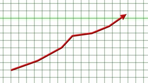 Animation of business or stock market graph and arrow, with alpha channel. The arrow suggests steady, progressive success in an upward trajectory of financial gain.