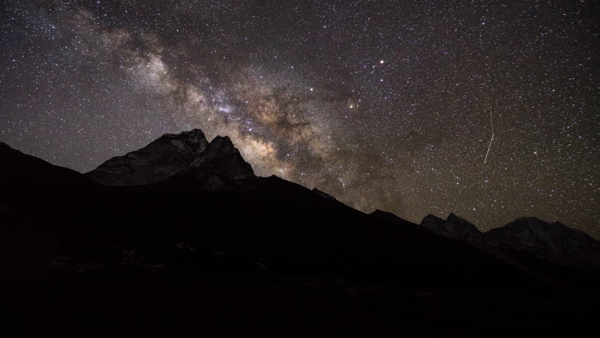 Milky way and shooting stars over the mountains in the Himalayas,Night sky time lapse,Astrophotography