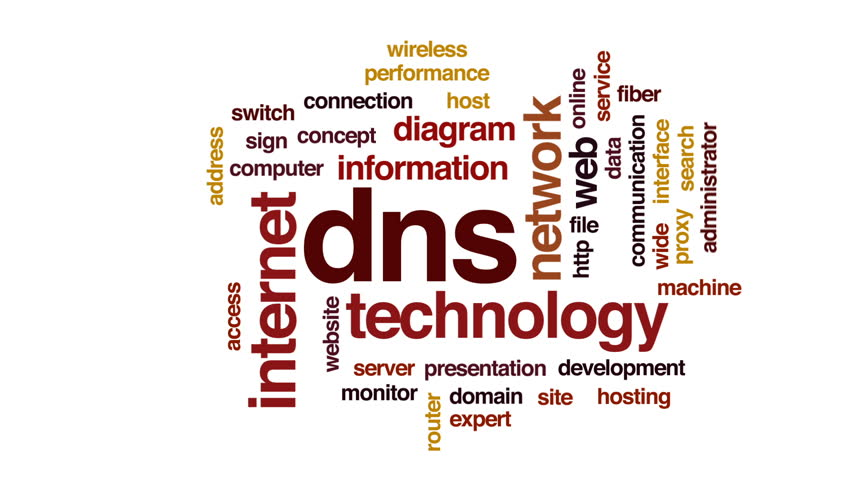 DNS animated word cloud, text design animation.