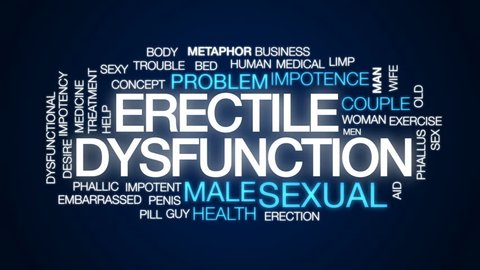 Erectile dysfunction animated word cloud, text design animation.