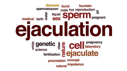 Ejaculation animated word cloud, text design animation.