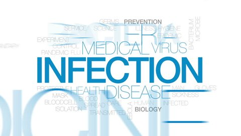 Infection animated word cloud, text design animation. Kinetic typography.