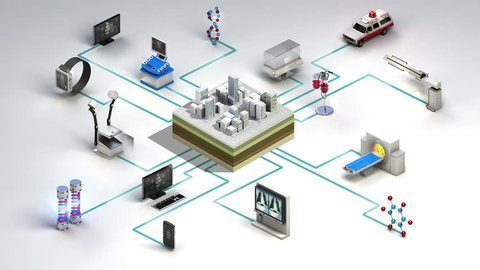 Various health care devices, Medical Equipment connecting digital city. mri scanner, ct, x-ray.Animation.