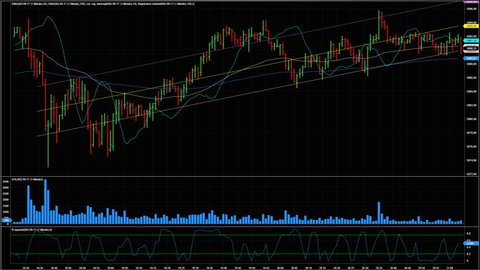 Downtrend. financial, failure, economic crisis.stock chart fall