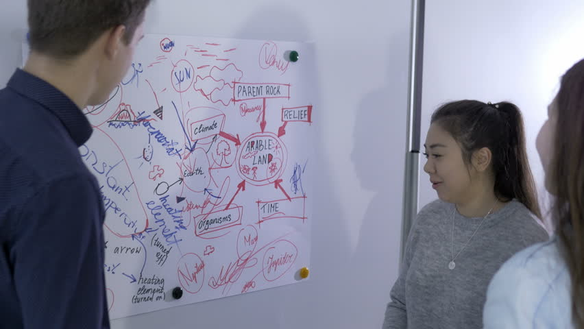 College students standing next to a whiteboard in the classroom. Diverse group of pupils studying together and speaking about their school project.   Shutterstock HD Video #30810649
