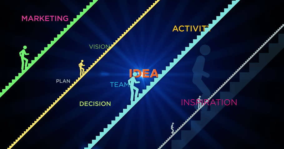 Road to success concept loopable animation. The silhouettes of people climbing the colorful stairs between words 3D. Idea, motivation and path to success keywords.
