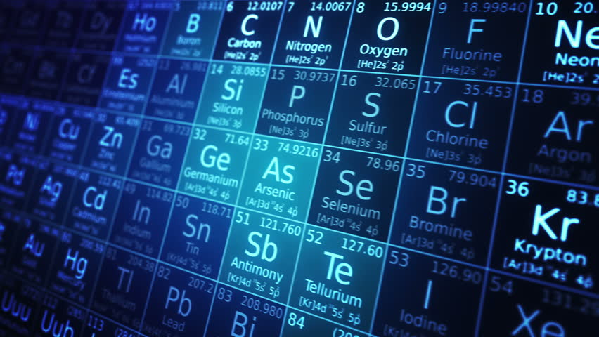 Scrolling Periodic Table Free Motion Graphics Backgrounds Download