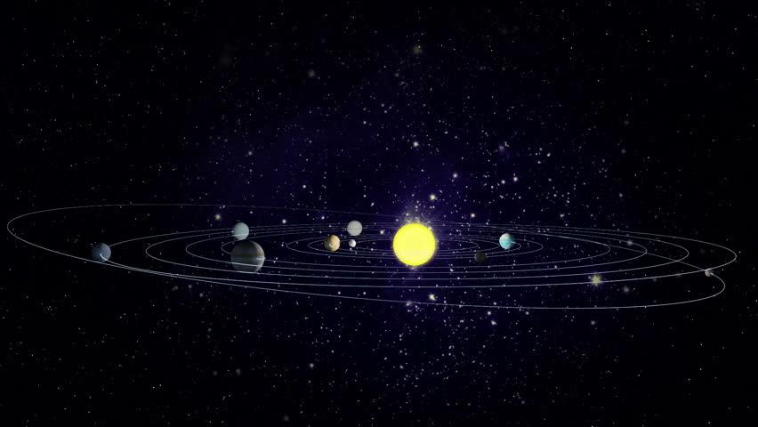 Solar system animation