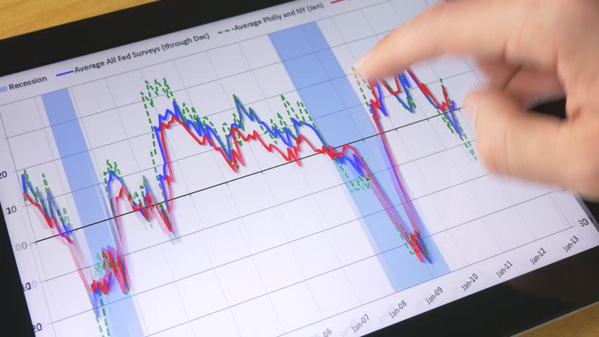 Graphs and data sheets on a digital touchscreen tablet device.  This video clip was shot in 4K Ultra High-Definition and offers four times the resolution of Full HD.
