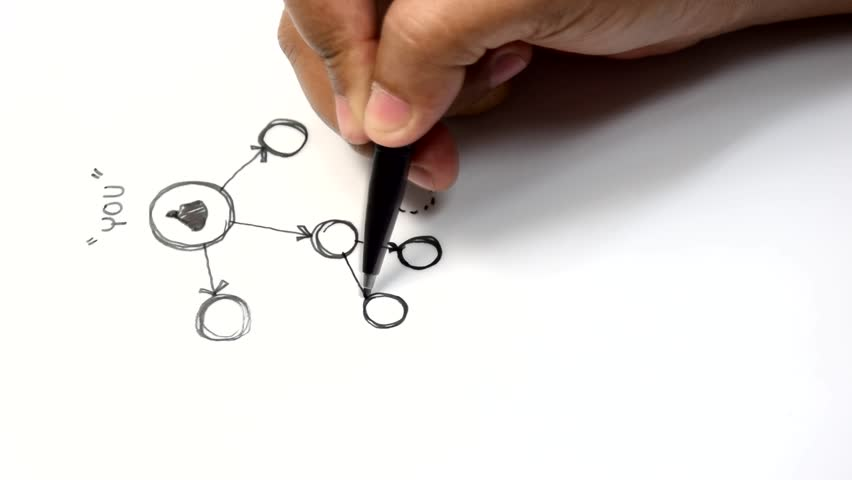 A businessman person is drawing teaching a multi-level marketing (MLM) network business strategy financial success plan and growth on white paper with pen in HD